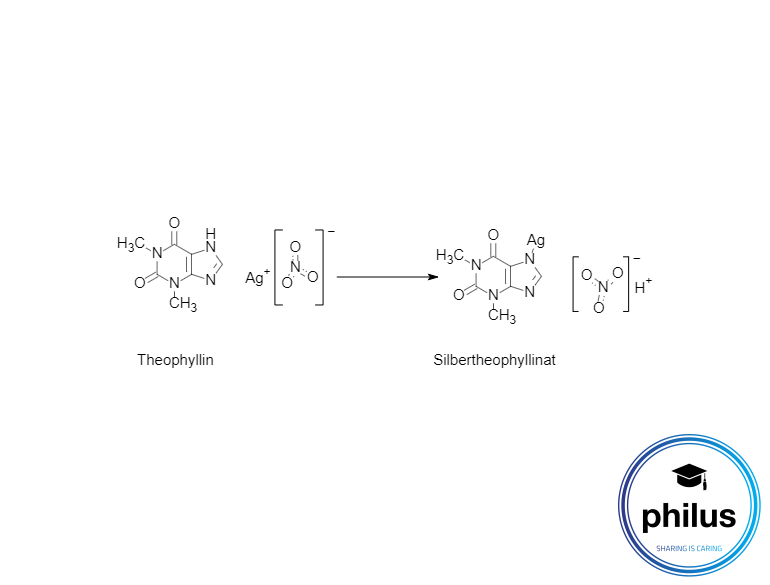 Theophyllinmit Silbernitrat (argentoacidimetrisch)