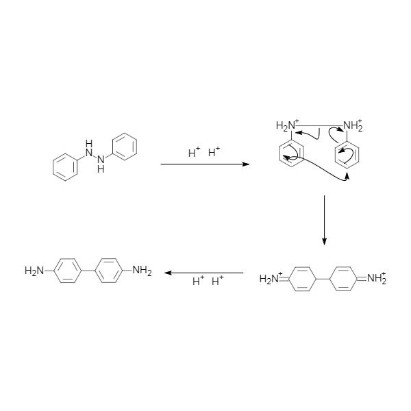 Benzidin-Umlagerung