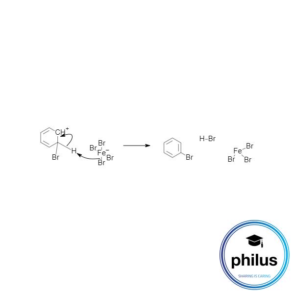Bildung von Brombenzol aus einem Brom-Cyclohexadienylkations