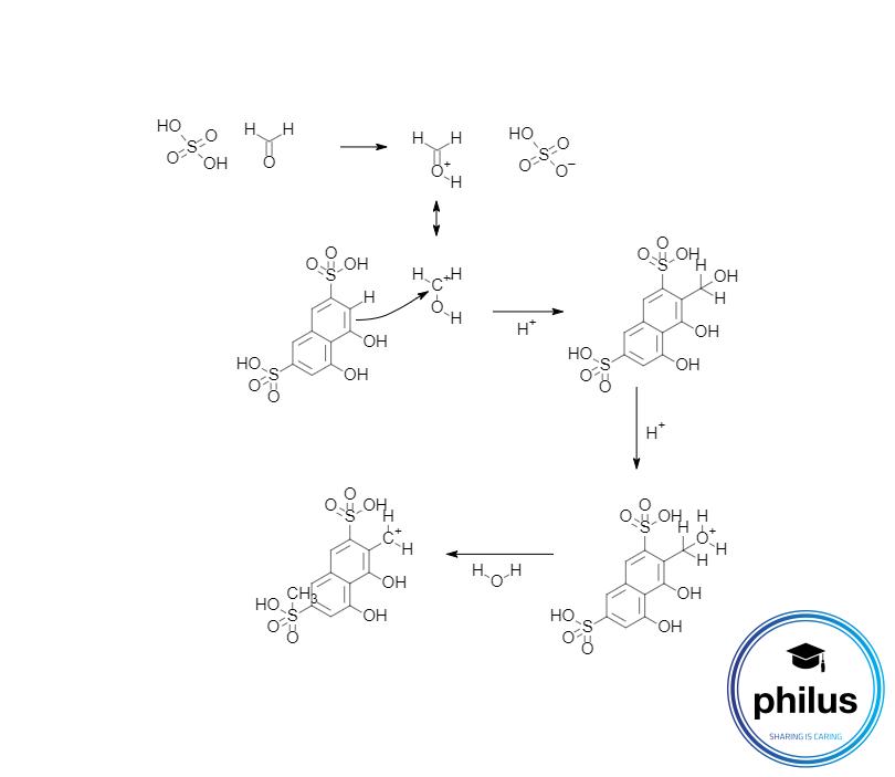 Chromotropsäure-Reaktion Teil 1 (Formaldehyd-Nachweis)