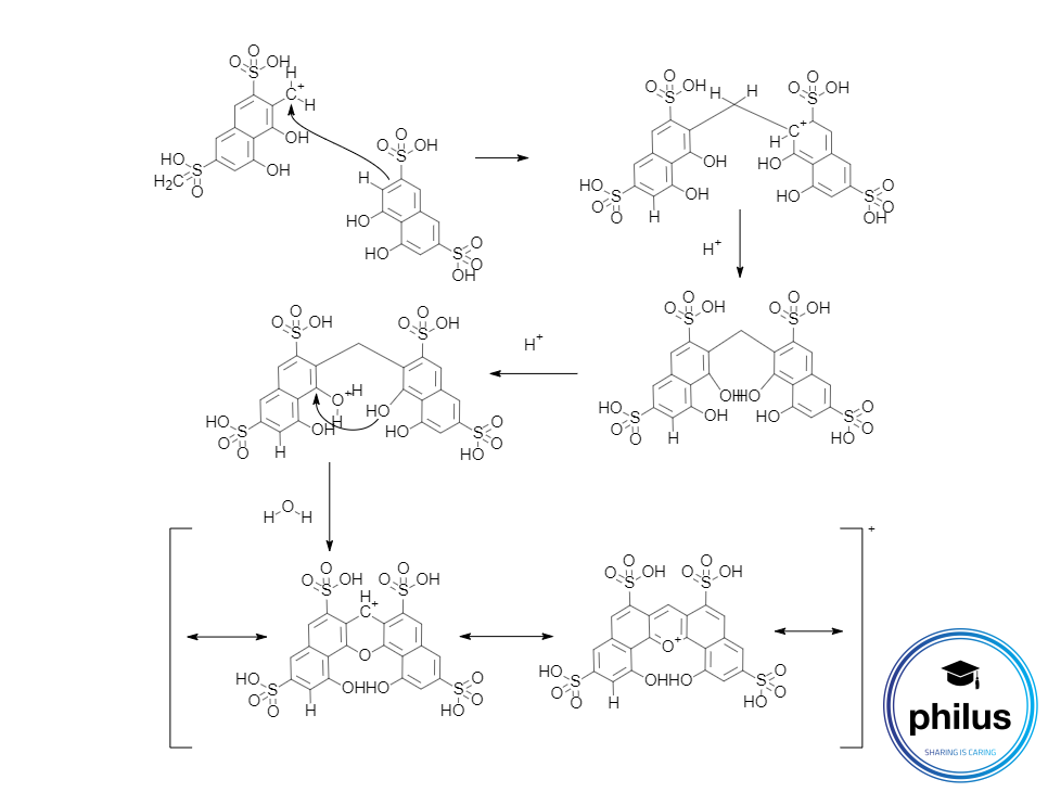 Chromotropsäure-Reaktion Teil 2(Formaldehyd-Nachweis)