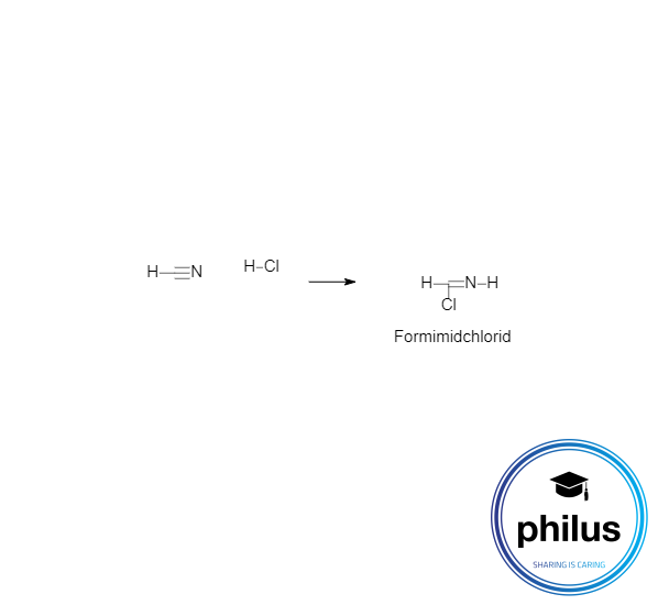 Elektrophilbildung Gattermann-Synthese