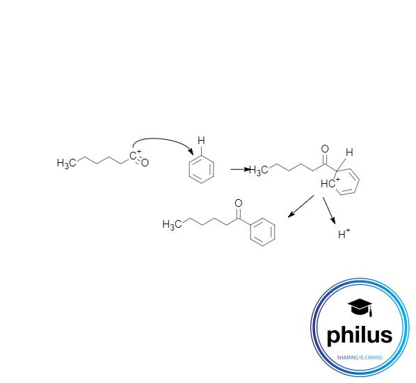 Elektrophile Alkanoylierung eines Aromaten durch ein Acyliumion</p>
