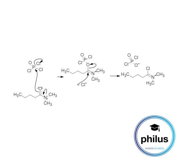 Bildung des elektrophils bei der Vilsmeier-Haack-Reaktion