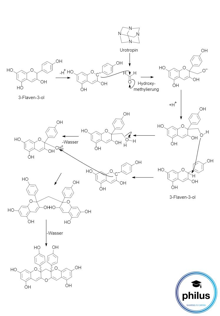 Entstörung von Proanthocyanidinenmit Formaldehyd durch Methylenbrückenbildung und Kondensation