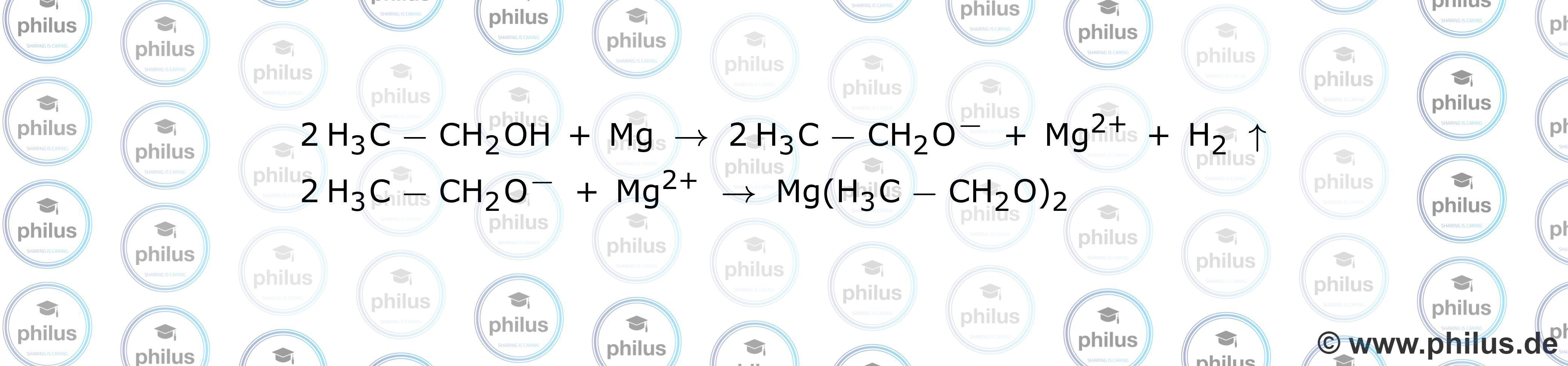 Ethanol (wasserfrei) mit Magnesium zu Magnesiumethanolat