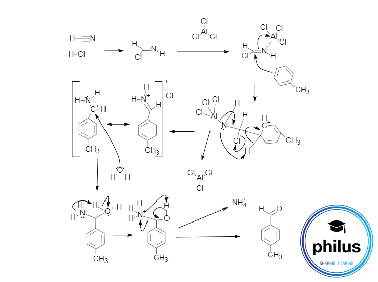 Gattermannsynthese