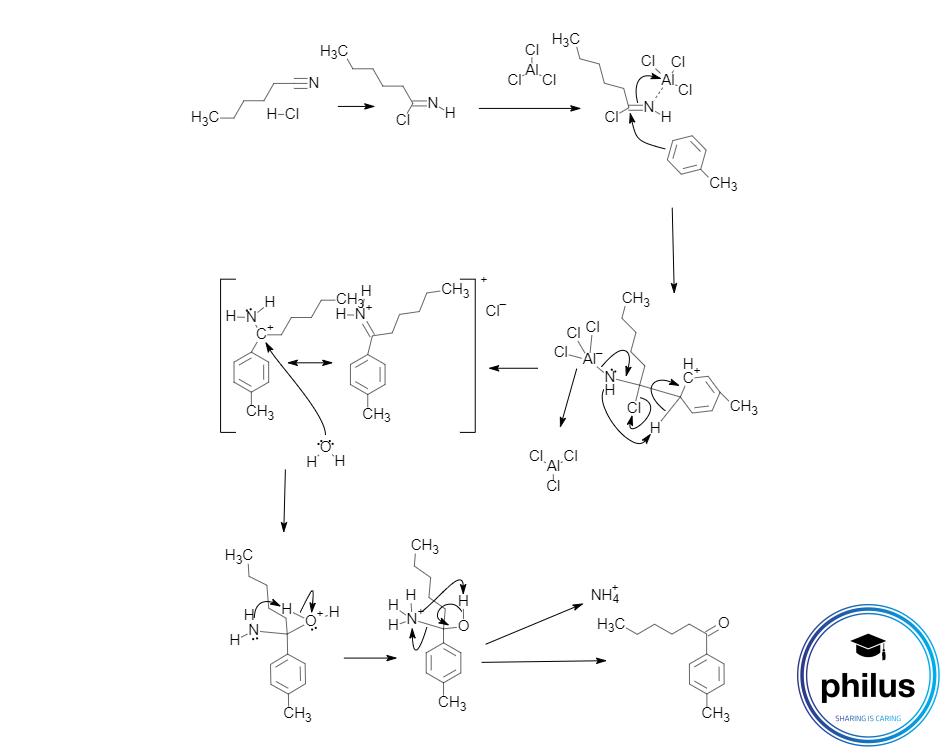 Houben-Hoesch-Synthese
