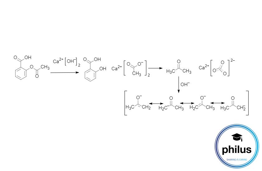 Acetylsalicylsäure-Nachweis als Indigofarbstoff(Nachweisreaktion)