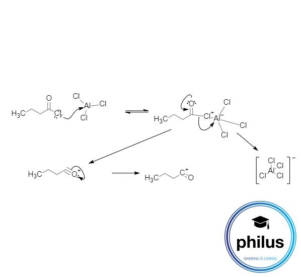 Komplexbildung einer Lewis-Säure mit einem Carbonsäurehalogenid mit Acyliumionbildung