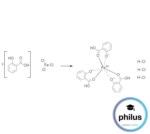 Komplexierung von Salicylsäure mit Eisen(III)