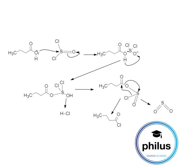 Mechanismus der Darstellung von Säurechloriden mit Thionylchlorid