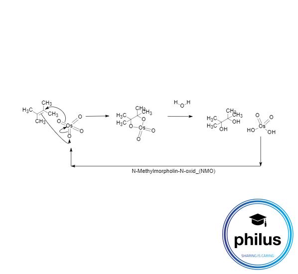 Osmiumtetroxidund Olefine