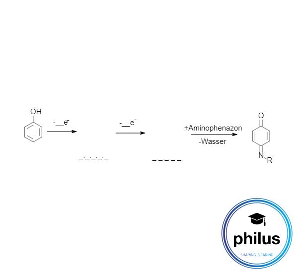 Oxidationsstufen des Kohlenstoffatoms im Phenol über Hydroxychinon, 1,4-Benzochinon bis zum Farbstoffkonjugat mit Aminophenazon (unvollständig)