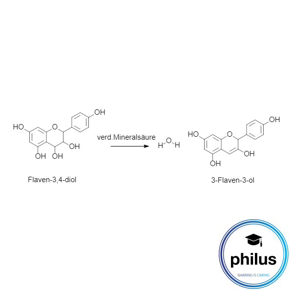 Reaktion von Leukoanthocyanidinenzu 3-Flaven-3-olen